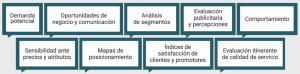 INTELIGENCIA DE MERCADOS DIGITAL